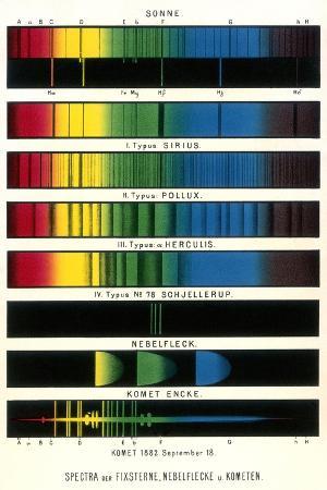 detlev-van-ravenswaay-space-spectra-historical-diagram