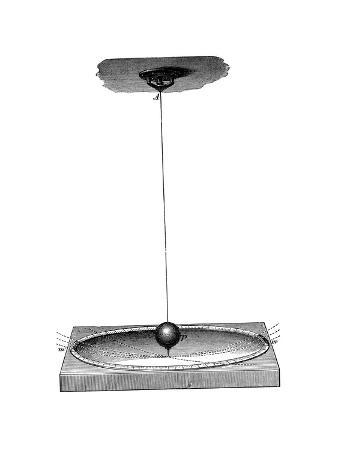 foucault-s-pendulum-which-demonstrated-the-earth-s-rotation-and-the-concept-of-inertia-c1895