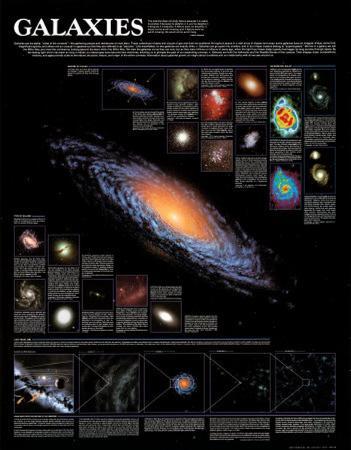 galaxies-chart-spaceshots