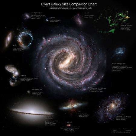 galaxy-sizes-compared-to-ic-1101-the-largest-known-galaxy