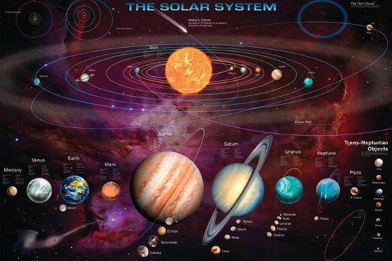 garry-walton-solar-system-1