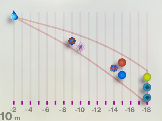 laguna-design-art-showing-size-of-atomic-components