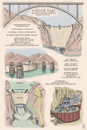 lantern-press-hoover-dam-technical-poster