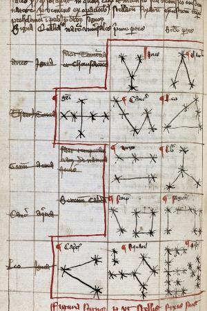 middle-temple-library-constellations-14th-century-manuscript