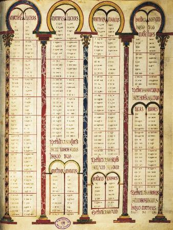 miniature-from-the-bible-of-danila-9th-century