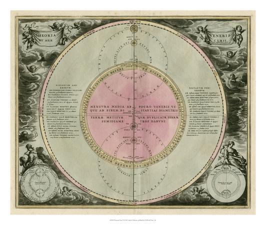 planetary-chart-iv