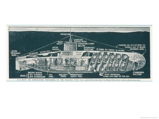 s-clatworthy-the-class-of-untersee-boot-most-generally-used-for-mine-laying