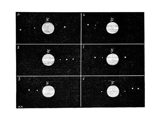 science-photo-library-galileo-s-jovian-moon-observations-1610