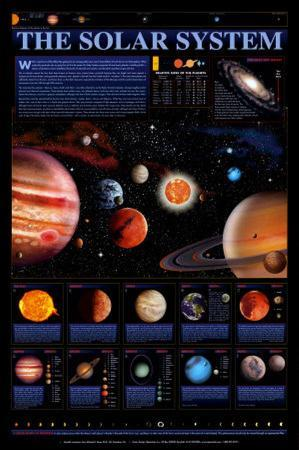 solar-system-chart-the-spaceshots
