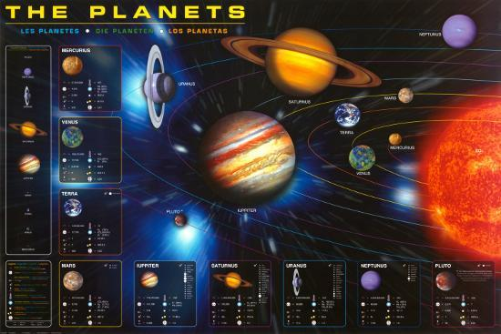 the-planets-chart
