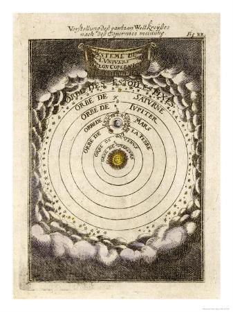 the-solar-system-according-to-copernicus