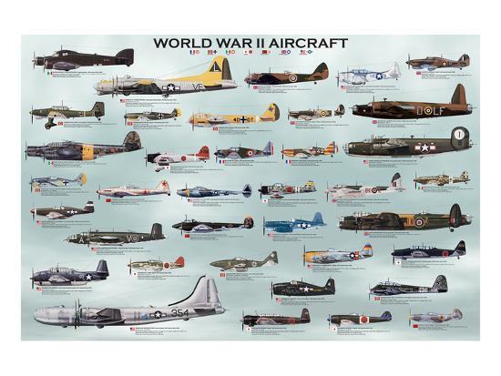 world-war-ii-aircrafts