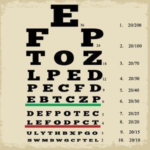 Vintage Style Eye Chart by radubalint