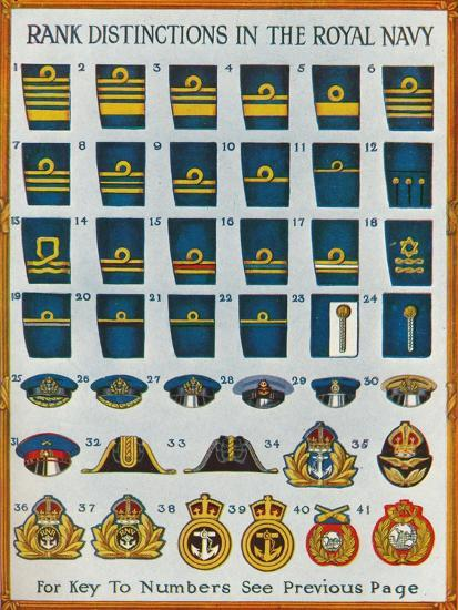 Rank distinctions in the Royal Navy, c1919 (1919)-Unknown-Giclee Print