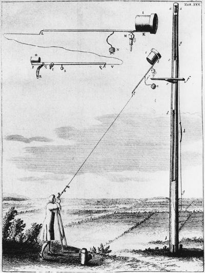 Refracting Telescope Without a Tube, Designed by Christiaan Huyghens C1650--Giclee Print