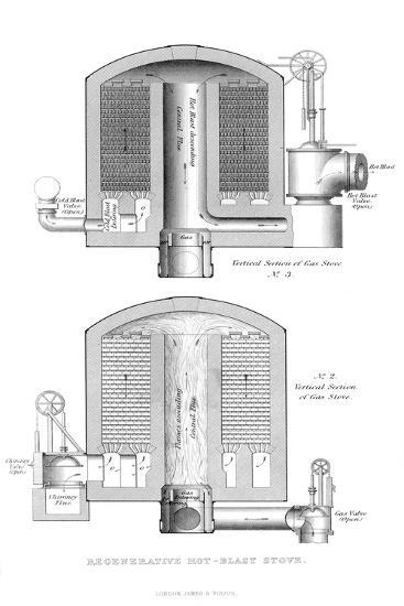 Regenerative Hot-Blast Stove, 1866--Giclee Print
