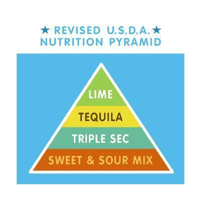 Revised Nutrition Pyramid--Art Print