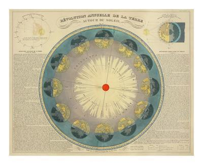 Revolution Annuelle de la Terre Autour du Soleil, c.1850-H^ Nicollet-Art Print