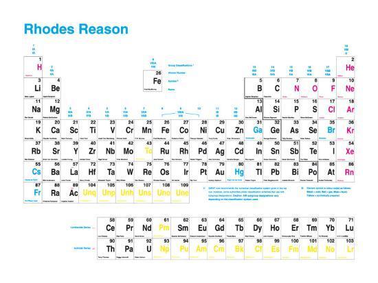 Rhodes Reason-Simon Patterson-Art Print