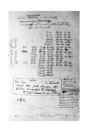 Mendeleyev's Periodic Table, 1869