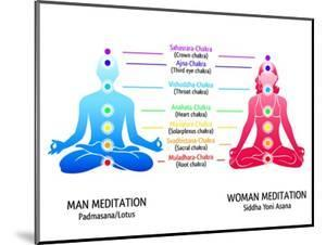 Meditation Position for Man and Woman with Chakras Diagram by sahuad
