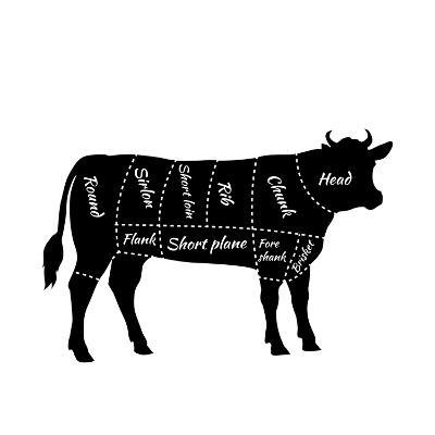 Scheme of Beef Cuts for Steak and Roast-robuart-Art Print
