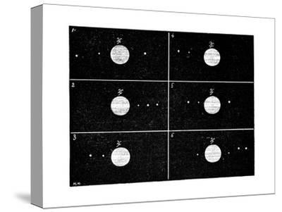 Galileo's Jovian Moon Observations, 1610