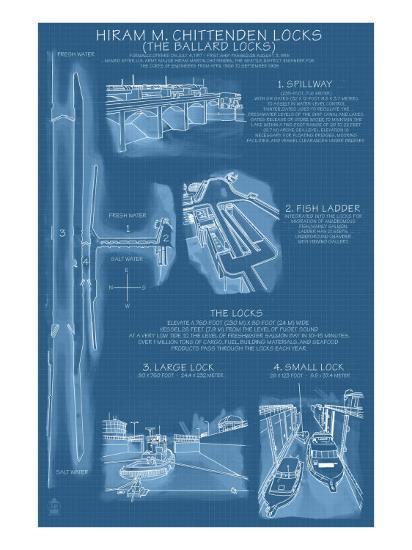 Seattle, Washington, Ballard Locks Technical Blueprint-Lantern Press-Art Print