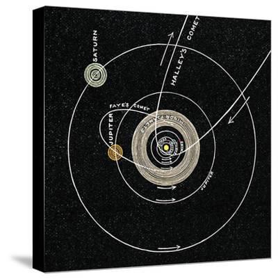 Solar System, 1893