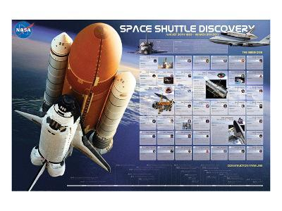 Shuttle Discovery Missions--Art Print