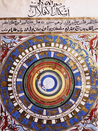 Celestial Map or Macrocosm from Ptolemaic Model, Miniature from Zubdat-Al Tawarikh