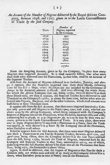 Slavery Accounts, 1698-1701--Giclee Print