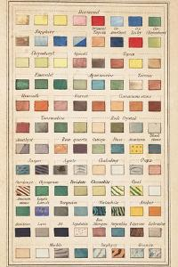 Smithsonian Libraries: Lewis Feuchtwanger: A Popular Treatise on Gems