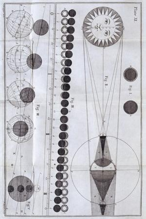 Solar and Lunar Eclipses, 1785