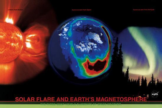 solar-flare-and-earth-s-magnetism