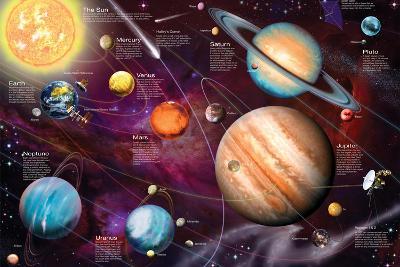 Solar System 2-Garry Walton-Art Print