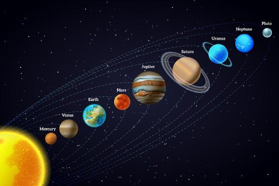Solar System Astronomy Banner-Macrovector-Art Print