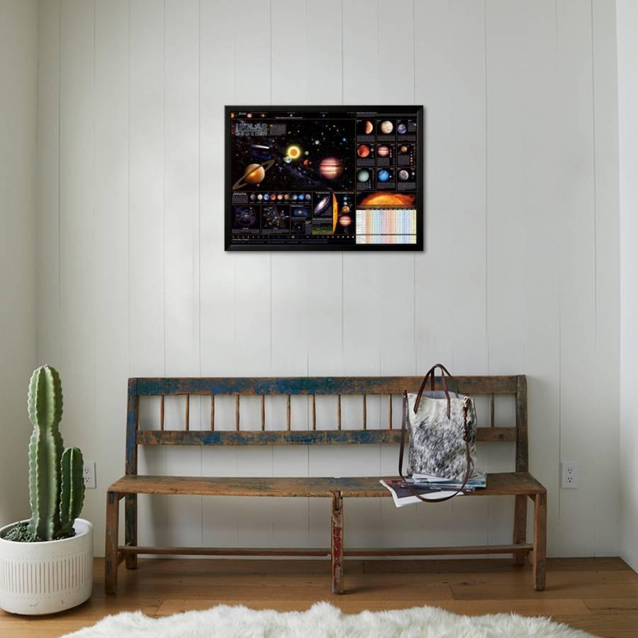 Solar System Chart Spaceshots Framed Art Print By Diagram In The Space