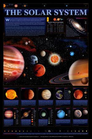Solar System Chart, The - ©Spaceshots