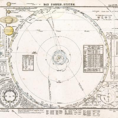 Solar System Map From 1853-Detlev Van Ravenswaay-Photographic Print