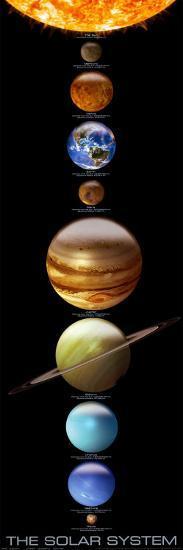 Solar System--Poster