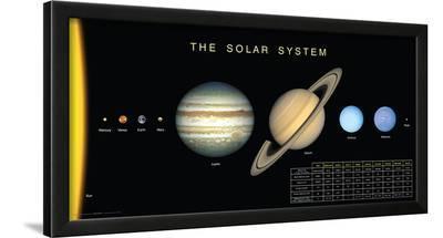 Solar System--Lamina Framed Poster