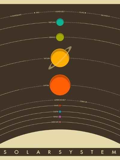 Solar System-Jazzberry Blue-Art Print