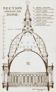 St Paul's Cathedral - Section Through Wren's Dome