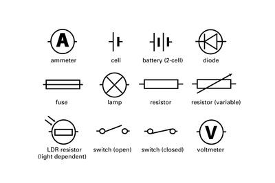 standard electrical circuit symbols giclee print by sheila