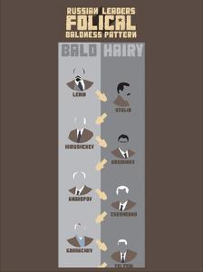 Russian Leaders Folical Baldness Pattern by Stephen Wildish