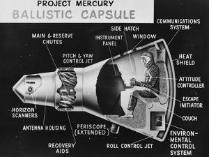 Cutaway Drawing of the Project Mercury Ballistic Capsule by Stocktrek Images