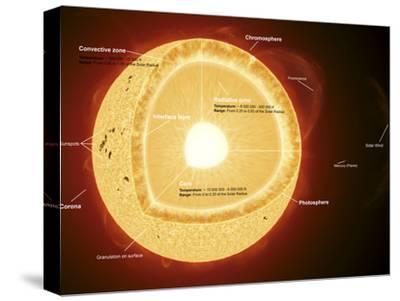Illustration Showing the Various Parts That Make Up the Sun