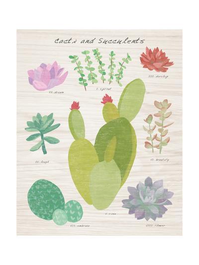 Succulent and Cacti Chart III on Wood-Wild Apple Portfolio-Art Print
