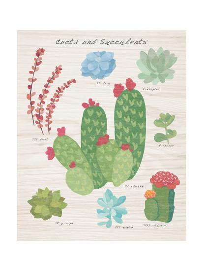 Succulent and Cacti Chart IV on Wood-Wild Apple Portfolio-Art Print